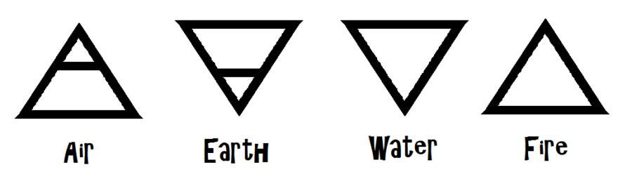 Lesson 5 The Elements Elementals And Guardians Colors
